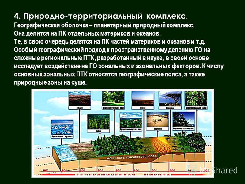 4. Природно-территориальный комплекс. Географическая оболочка – планетарный природный комплекс. Она делится на ПК отдельных материков и океанов. Те, в свою очередь делятся на ПК частей материков и океанов и т.д. Особый географический подход к простра