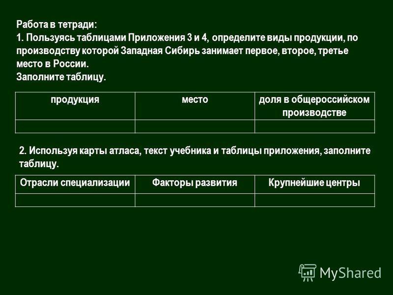 Работа в тетради: 1. Пользуясь таблицами Приложения 3 и 4, определите виды продукции, по производству которой Западная Сибирь занимает первое, второе, третье место в России. Заполните таблицу. продукция место доля в общероссийском производстве 2. Исп