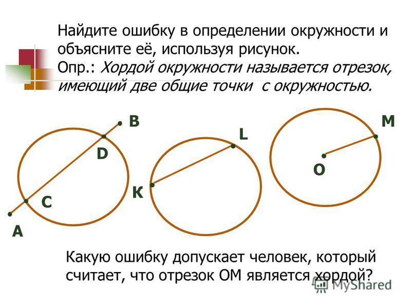 Найдите ошибку в определении окружности и объясните её, используя рисунок. Опр.: Хордой окружности называется отрезок, имеющий две общие точки с окружностью. B D L М К О C A Какую ошибку допускает человек, который считает, что отрезок ОМ является хор