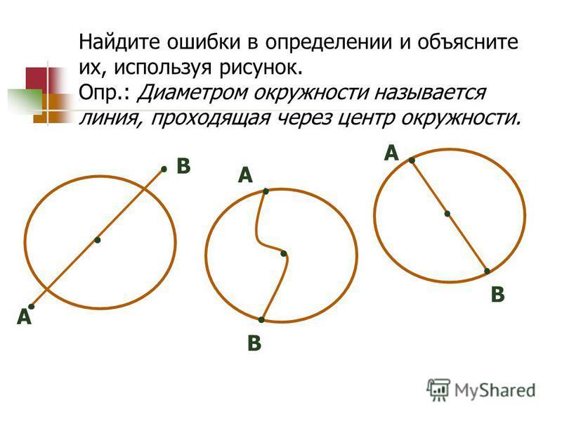Найдите ошибки в определении и объясните их, используя рисунок. Опр.: Диаметром окружности называется линия, проходящая через центр окружности. B В В А А A