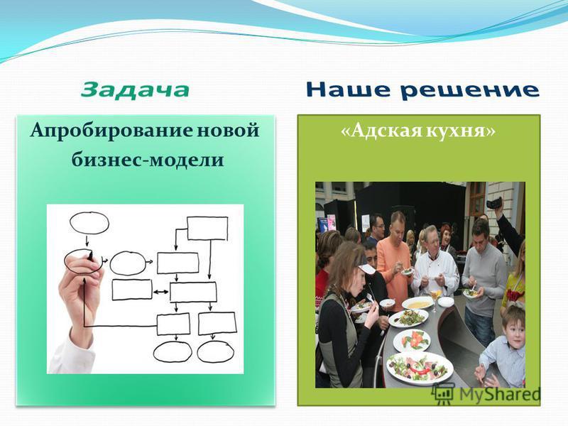 Апробирование новой бизнес-модели Апробирование новой бизнес-модели «Адская кухня»