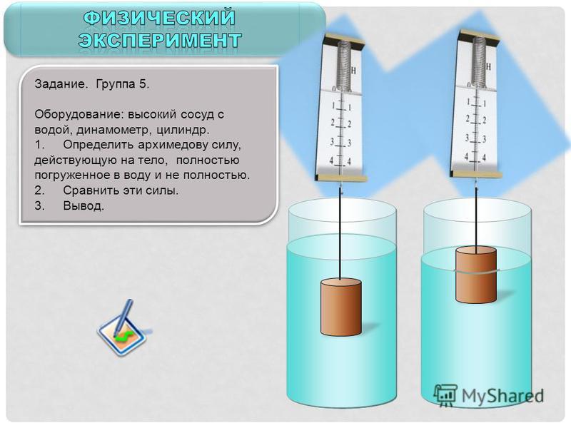 Задание. Группа 5. Оборудование: высокий сосуд с водой, динамометр, цилиндр. 1. Определить архимедову силу, действующую на тело, полностью погруженное в воду и не полностью. 2. Сравнить эти силы. 3. Вывод.