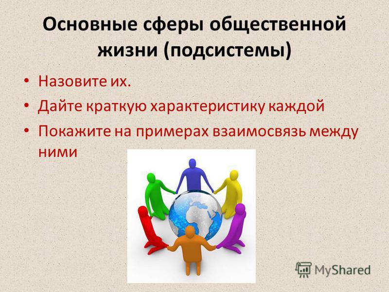 Основные сферы общественной жизни (подсистемы) Назовите их. Дайте краткую характеристику каждой Покажите на примерах взаимосвязь между ними