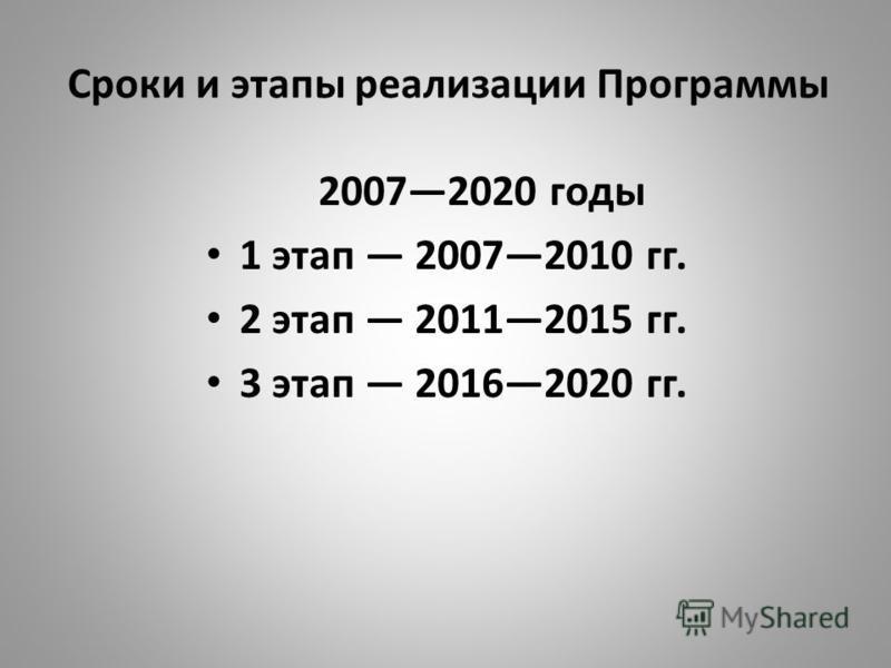 Сроки и этапы реализации Программы 20072020 годы 1 этап 20072010 гг. 2 этап 20112015 гг. 3 этап 20162020 гг.