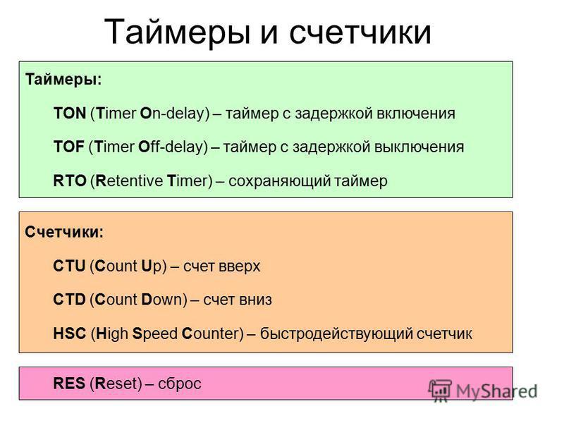 Таймеры: TON (Timer On-delay) – таймер с задержкой включения TOF (Timer Off-delay) – таймер с задержкой выключения RTO (Retentive Timer) – сохраняющий таймер Таймеры и счетчики Счетчики: CTU (Count Up) – счет вверх CTD (Count Down) – счет вниз HSC (H