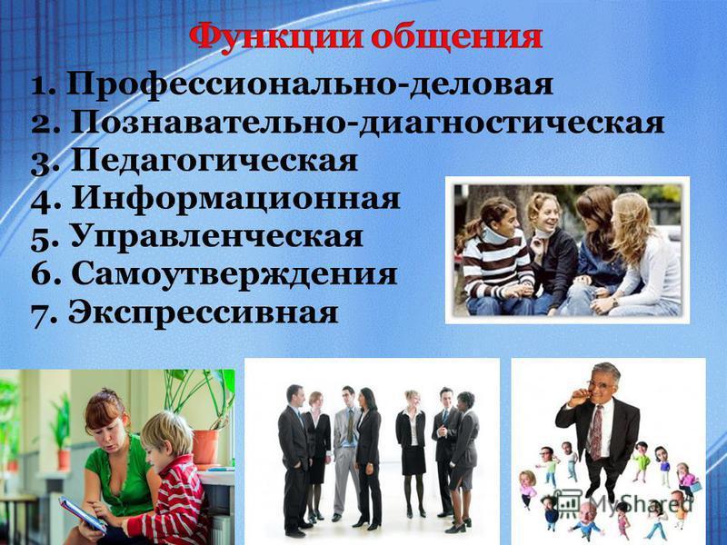 1. Профессионально-деловая 2. Познавательно-диагностическая 3. Педагогическая 4. Информационная 5. Управленческая 6. Самоутверждения 7. Экспрессивная