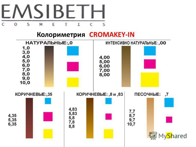 Колориметрия CROMAKEY-IN