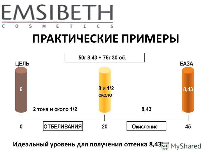 Идеальный уровень для получения оттенка 8,43.
