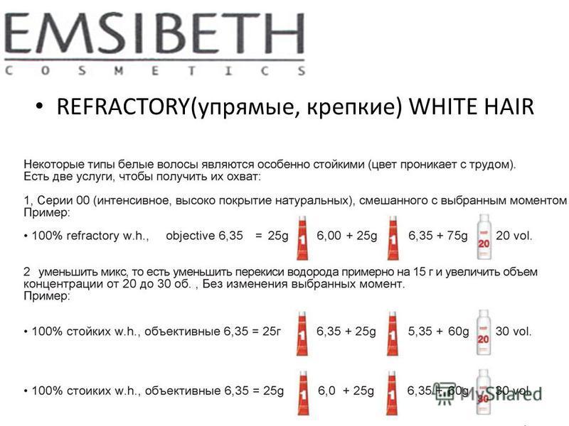 REFRACTORY(упрямые, крепкие) WHITE HAIR
