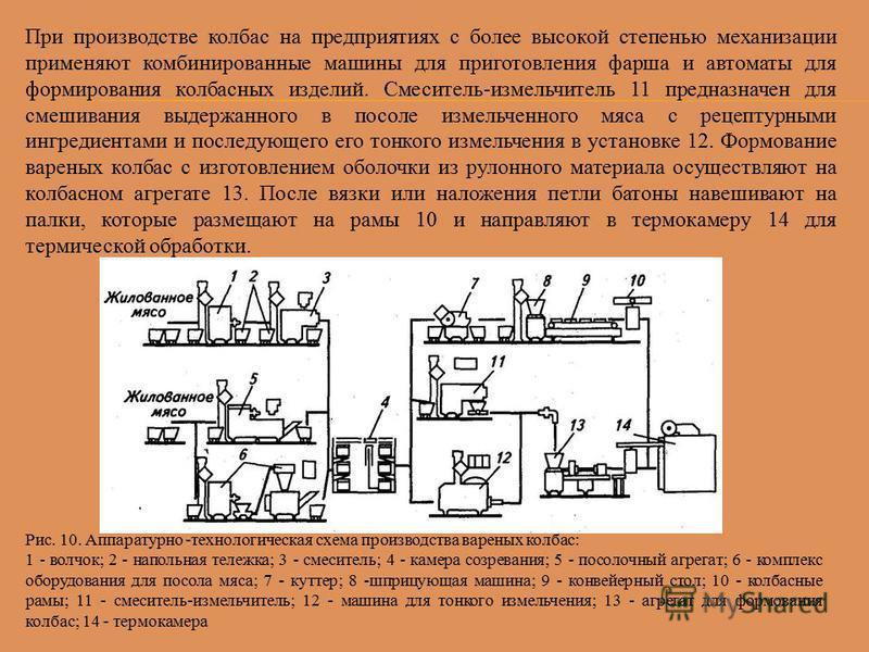 При производстве колбас на предприятиях с более высокой степенью механизации применяют комбинированные машины для приготовления фарша и автоматы для формирования колбасных изделий. Смеситель-измельчитель 11 предназначен для смешивания выдержанного в