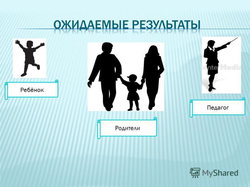 Ребёнок Родители Педагог
