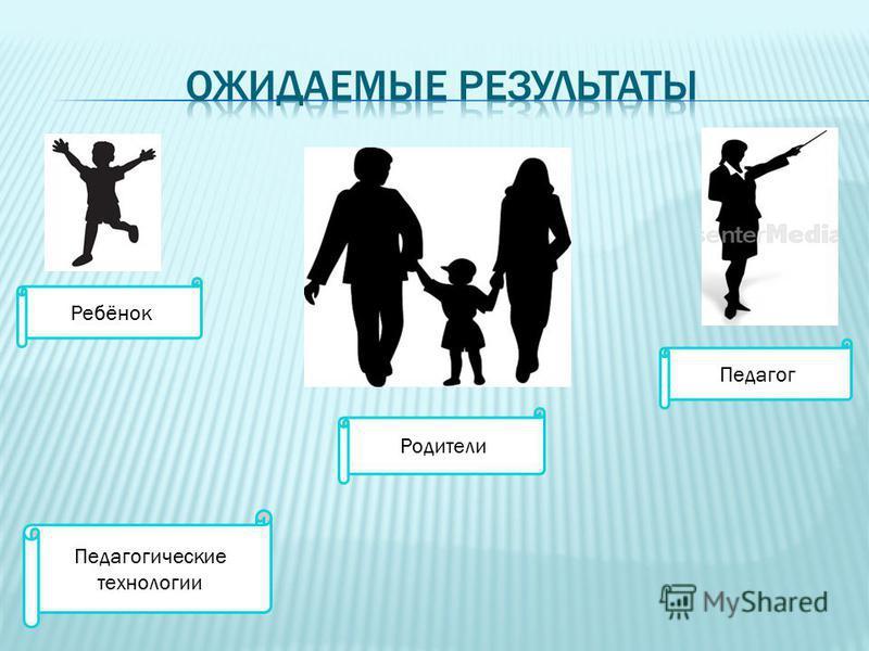 Ребёнок Родители Педагог Педагогические технологии