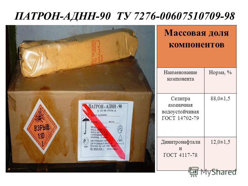 ПАТРОН-АДНН-90 ТУ 7276-00607510709-98 Массовая доля компонентов Наименование компонента Норма, % Селитра аммиачная водоустойчивая ГОСТ 14702-79 88,0±1,5 Динитронафтали н ГОСТ 4117-78 12,0±1,5