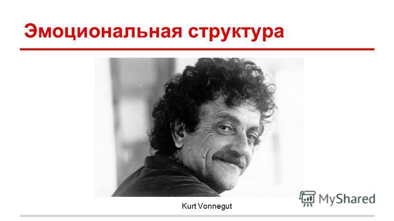 Эмоциональная структура Kurt Vonnegut