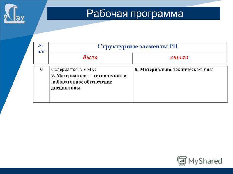 9Содержится в УМК: 9. Материально – техническое и лабораторное обеспечение дисциплины 8. Материально-техническая база п/п Структурные элементы РП было стало Рабочая программа