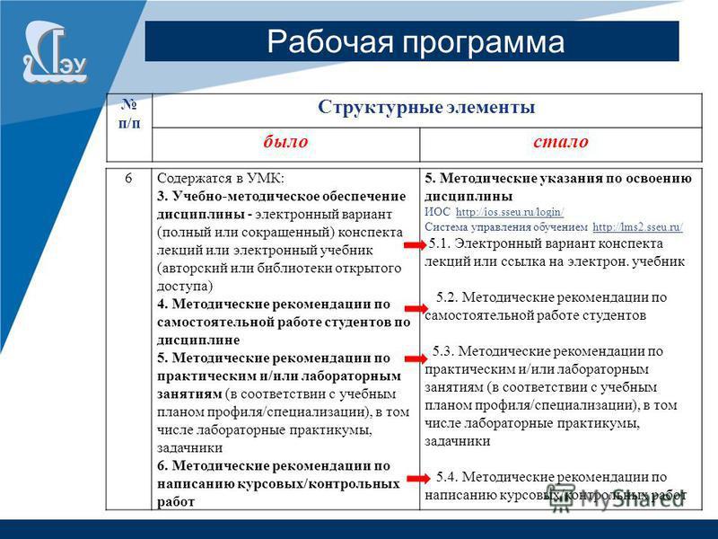 6Содержатся в УМК: 3. Учебно-методическое обеспечение дисциплины - электронный вариант (полный или сокращенный) конспекта лекций или электронный учебник (авторский или библиотеки открытого доступа) 4. Методические рекомендации по самостоятельной рабо