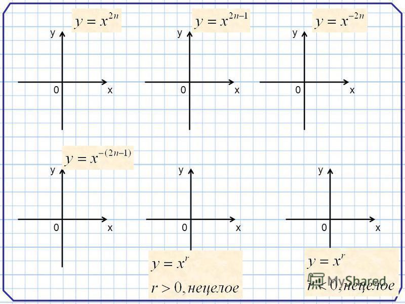 x y 0x y 0x y 0 x y 0x y 0x y 0