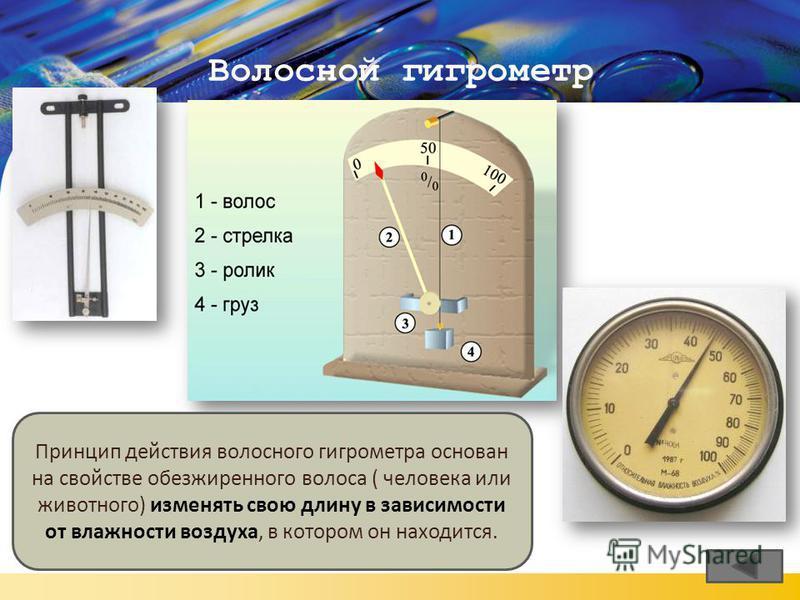 LOGO Волосной гигрометр Принцип действия волосного гигрометра основан на свойстве обезжиренного волоса ( человека или животного) изменять свою длину в зависимости от влажности воздуха, в котором он находится.