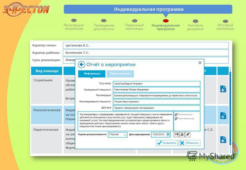 Проведение диагностики Первичный консилиум Индивидуальная программа Контроль динамики Итоговый консилиум Регистрация получателя Индивидуальная программа