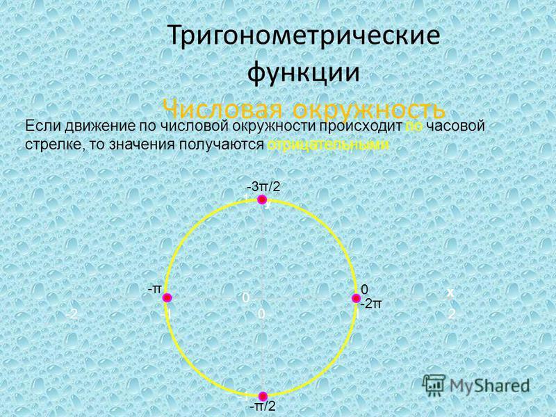 Тригонометрические функции Числовая окружность Если движение по числовой окружности происходит по часовой стрелке, то значения получаются отрицательными 0 -π/2 -π-π -3π/2 -2π