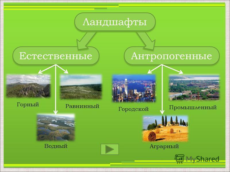 Антропогенные Естественные Ландшафты Горный Равнинный Городской Промышленный Аграрный Водный