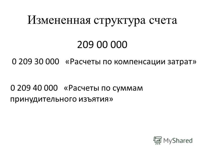 Измененная структура счета 209 00 000 0 209 30 000 «Расчеты по компенсации затрат» 0 209 40 000 «Расчеты по суммам принудительного изъятия»