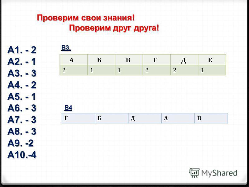 Проверим свои знания! Проверим друг друга! Проверим друг друга! А1. - 2 А2. - 1 А3. - 3 А4. - 2 А5. - 1 А6. - 3 А7. - 3 А8. - 3 А9. -2 А10.-4 А Б В Г Д Е 211221 В3. ГБДАВВ4
