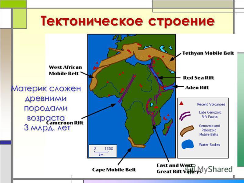 Тектоническое строение Материк сложен древними породами возраста 3 млрд. лет 3 млрд. лет