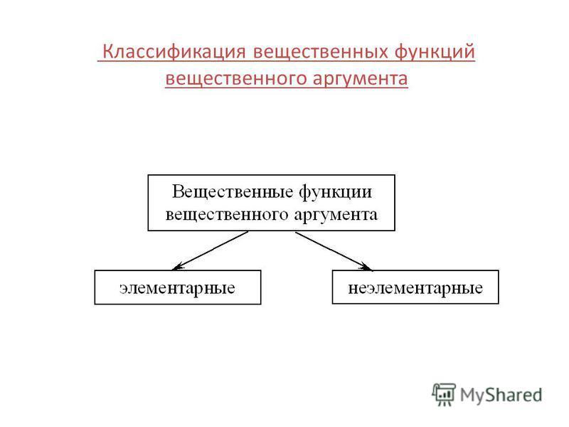 Классификация вещественных функций вещественного аргумента