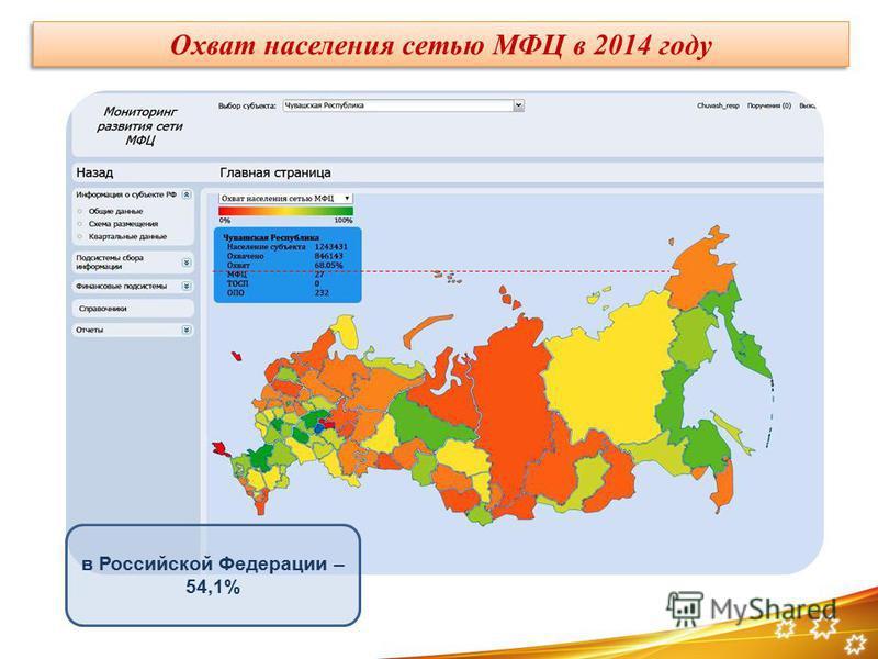 Охват населения сетью МФЦ в 2014 году в Российской Федерации – 54,1%