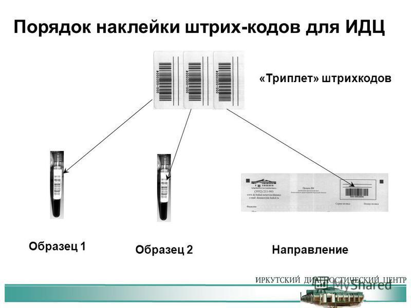 Порядок наклейки штрих-кодов для ИДЦ Образец 1 Образец 2Направление «Триплет» штрихкодов
