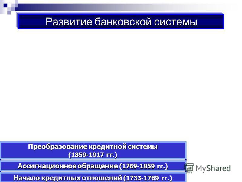 Развитие банковской системы Преобразование кредитной системы (1859-1917 гг.) Ассигнационное обращение (1769-1859 гг.) Начало кредитных отношений (1733-1769 гг.)