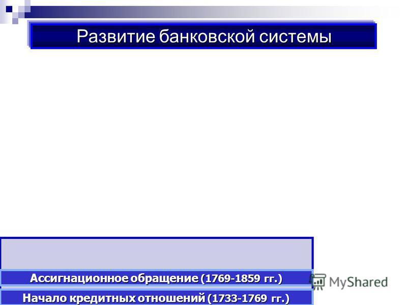 Развитие банковской системы Ассигнационное обращение (1769-1859 гг.) Начало кредитных отношений (1733-1769 гг.)