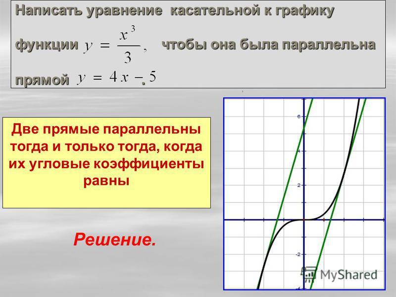 Написать уравнение касательной к графику функции чтобы она была параллельна прямой., Две прямые параллельны тогда и только тогда, когда их угловые коэффициенты равны Решение.