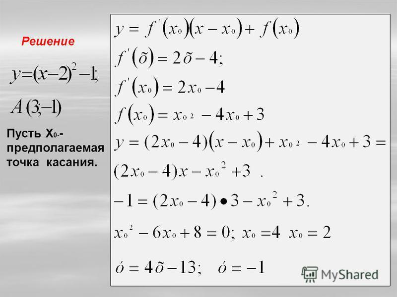 Решение Пусть Х 0- - предполагаемая точка касания.