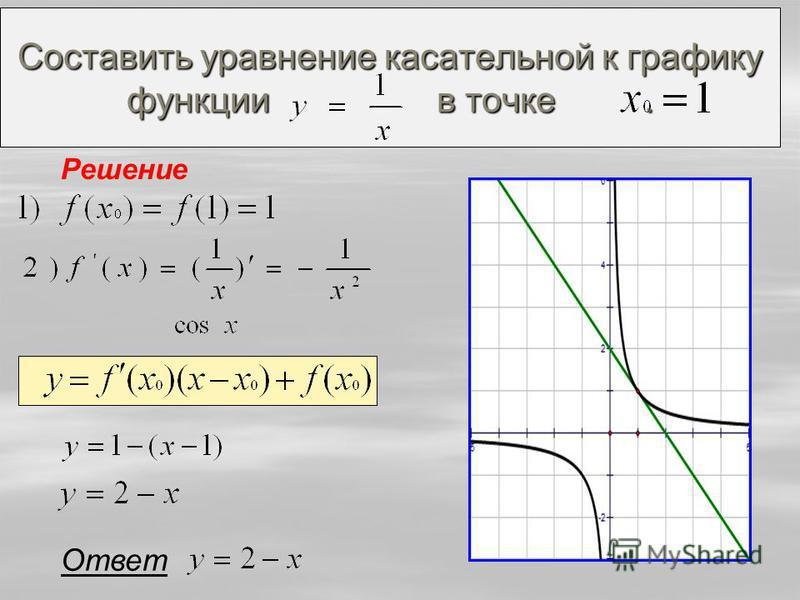 Составить уравнение касательной к графику функции в точке. Ответ Решение