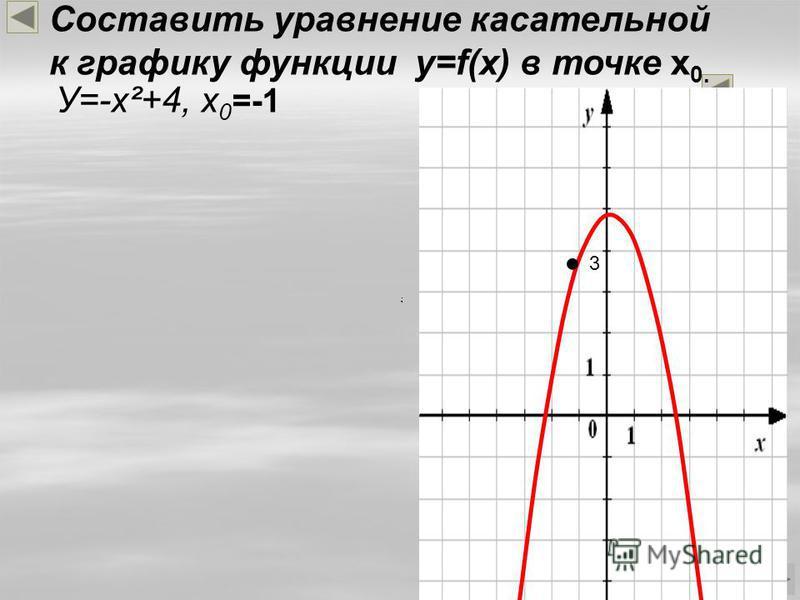 Составить уравнение касательной к графику функции y=f(x) в точке x 0. 3 У=-х²+4, x 0 =-1