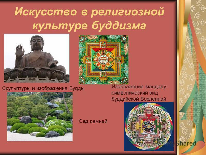 Искусство в религиозной культуре буддизма Скульптуры и изображения Будды Изображение мандалу- символический вид буддийской Вселенной Сад камней