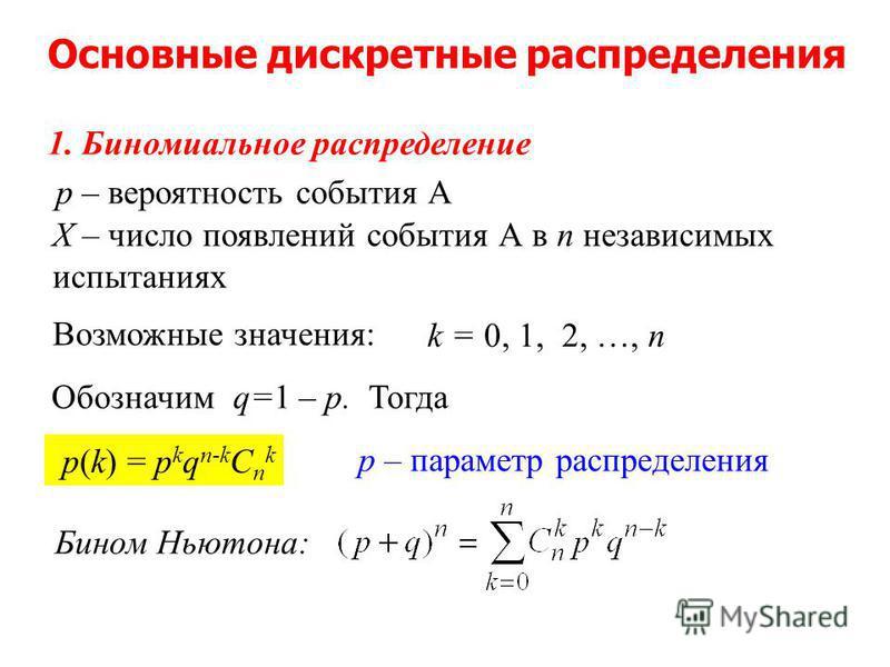 1. Биномиальное распределение Х – число появлений события А в n независимых испытаниях p – вероятность события А Возможные значения: Обозначим q=1 – p. Тогда p(k) = p k q n-k C n k k = 0, 1, 2, …, n Бином Ньютона: р – параметр распределения Основные