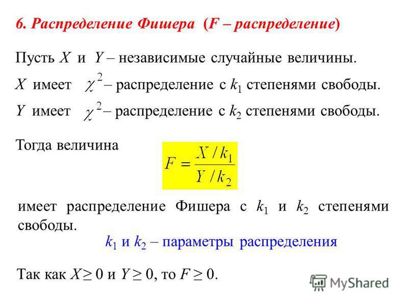 6. Распределение Фишера (F – распределение) Пусть X и Y – независимые случайные величины. X имеет – распределение с k 1 степенями свободы. Y имеет – распределение с k 2 степенями свободы. Тогда величина имеет распределение Фишера с k 1 и k 2 степеням