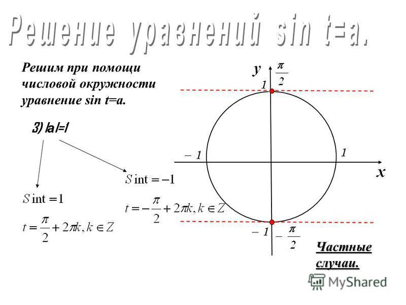Решим при помощи числовой окружности уравнение sin t=a. 2) I а I