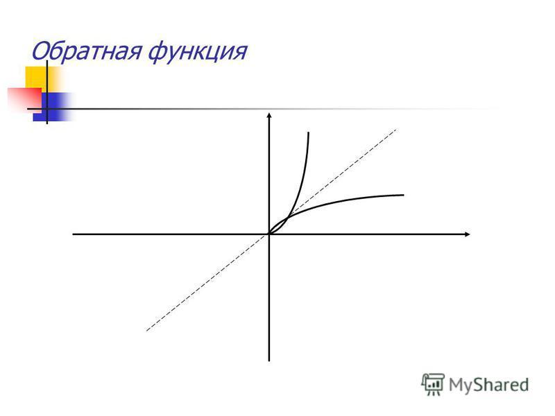 2) уметь определять значения синуса, косинуса, тангенса и котангенса точек числовой окружности; 4) знать понятие арксинуса, арккосинуса, арктангенса, арккотангенса. 1) уметь отмечать точки на числовой окружности; 3) знать свойства основных тригономет