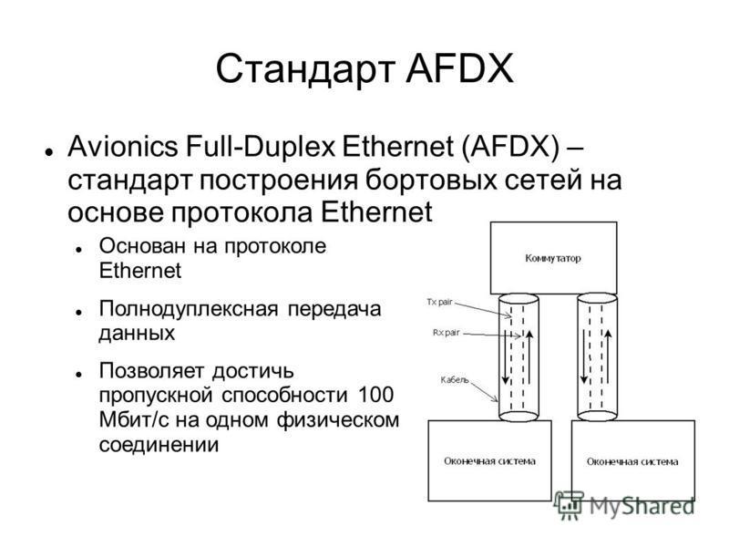 Стандарт AFDX Avionics Full-Duplex Ethernet (AFDX) – стандарт построения бортовых сетей на основе протокола Ethernet Основан на протоколе Ethernet Полнодуплексная передача данных Позволяет достичь пропускной способности 100 Мбит/с на одном физическом