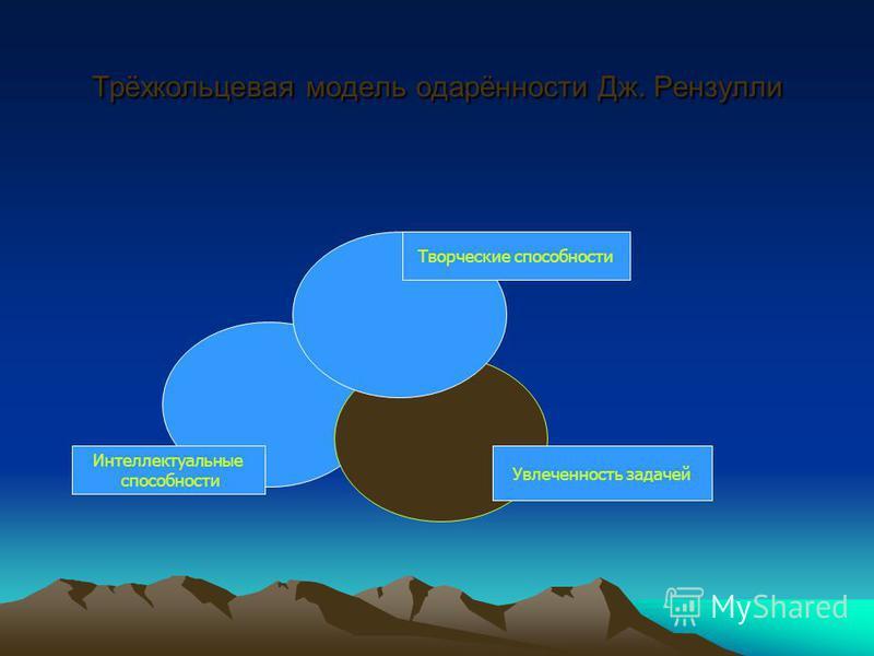 Трёхкольцевая модель одарённости Дж. Рензулли Интеллектуальные способности Творческие способности Увлеченность задачей
