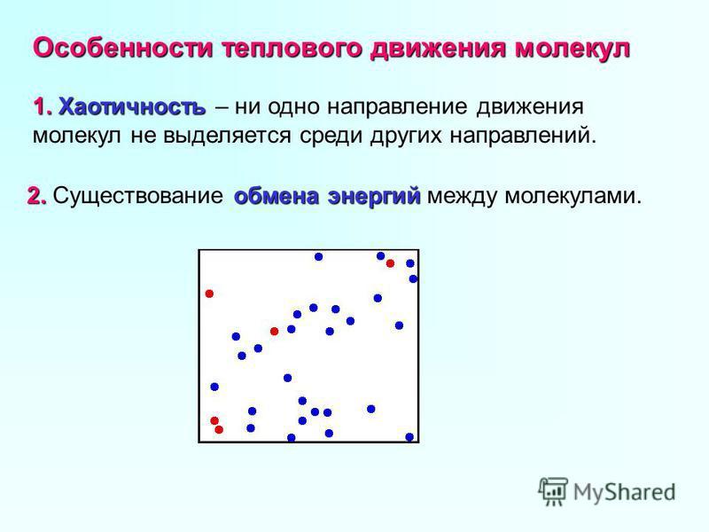 Особенности теплового движения молекул 1. Хаотичность 1. Хаотичность – ни одно направление движения молекул не выделяется среди других направлений. 2. обмена энергий 2. Существование обмена энергий между молекулами.