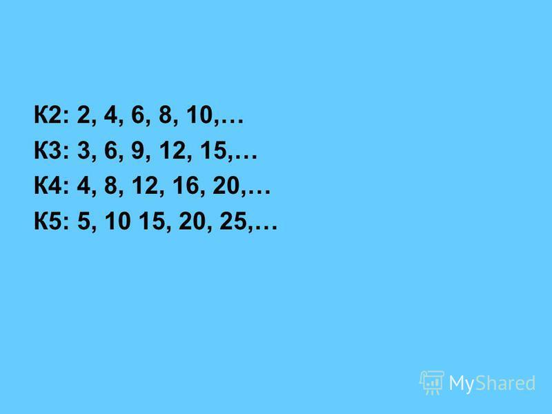 К2: 2, 4, 6, 8, 10,… К3: 3, 6, 9, 12, 15,… К4: 4, 8, 12, 16, 20,… К5: 5, 10 15, 20, 25,…