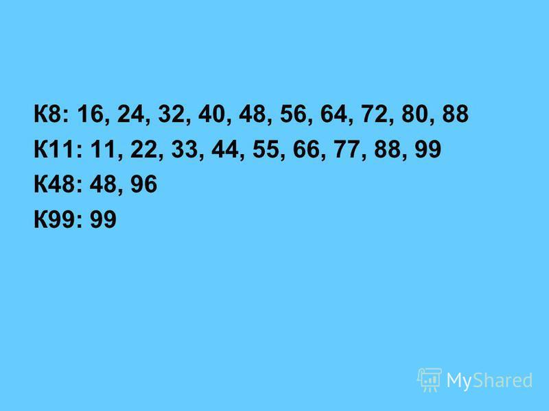 К8: 16, 24, 32, 40, 48, 56, 64, 72, 80, 88 К11: 11, 22, 33, 44, 55, 66, 77, 88, 99 К48: 48, 96 К99: 99