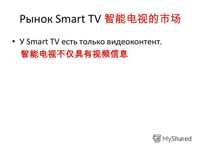 Рынок Smart TV У Smart TV есть только видеоконтент.