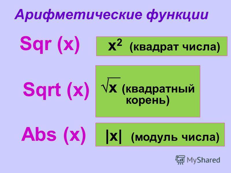 Арифметические функции Sqr (x) __ x (квадратный корень) Sqrt (x) x 2 (квадрат числа) Abs (x) |x| (модуль числа)