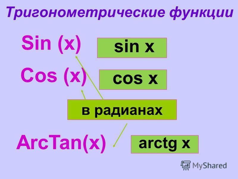 Тригонометрические функции Sin (x) Cos (x) sin x ArcTan(x) в радианах cos x arctg x